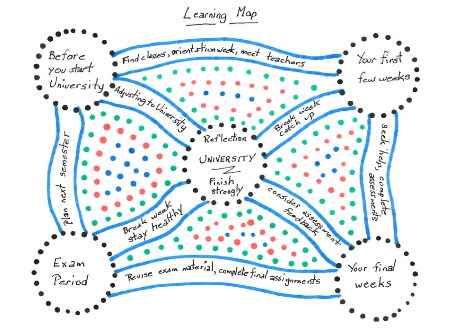 map of getting started at university concepts in indigenous style by Sam Conway at USQ